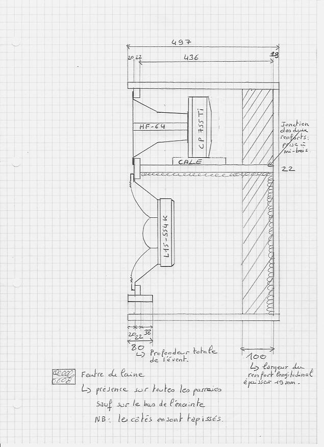 besoin d avis pour projet facade rcf forum construction d 39 enceintes 2 3 audiofanzine. Black Bedroom Furniture Sets. Home Design Ideas