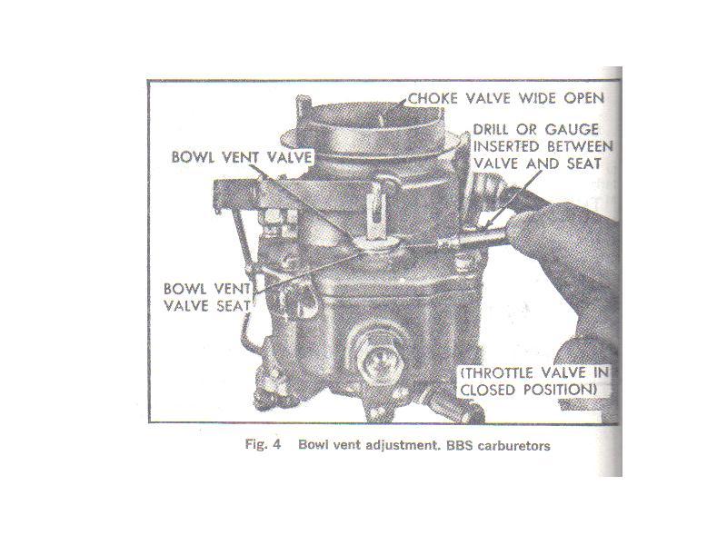 Carburetor Problems Pictures