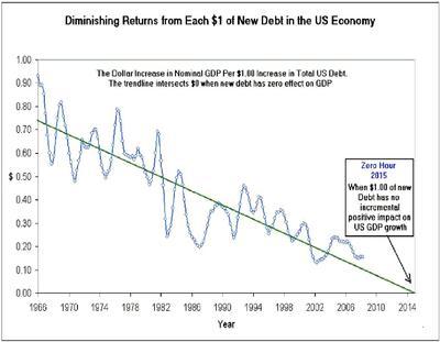 debt-c10.jpg