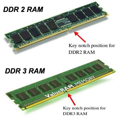 MEMORY RAM CPU DDR1, DDR2, DDR3 DAN UNTUK LAPTOP SODIM DDR2..